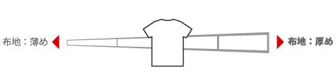 Tシャツ生地 標準
